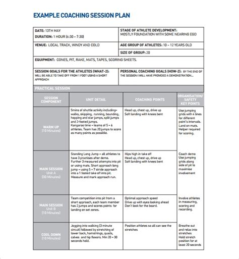sle process improvement plan template coaching plan template teacheng us