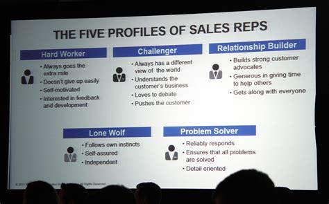 sle of quote sales quotes quotesgram