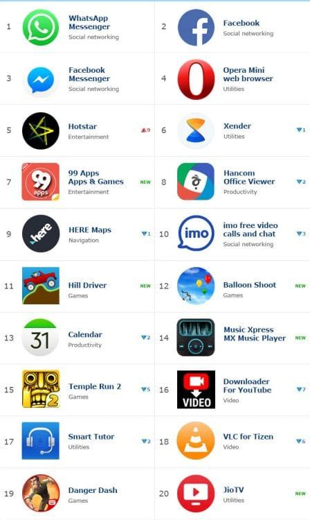 top 20 best tizen apps in the tizen store for february