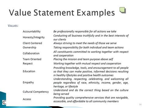 values statement template strategic plans the engine of performance management
