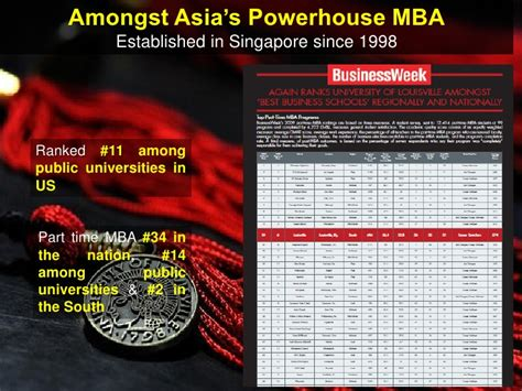 Uofl Mba by Of Louisville Mba Singapore