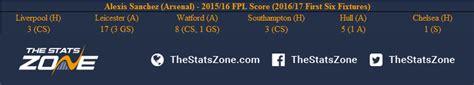 alexis sanchez goal this season fantasy premier league tips the first six fixtures the