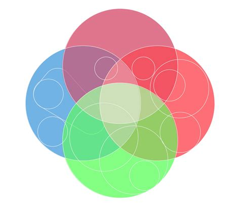venn diagram 3 circles 3 circle venn diagram exles images