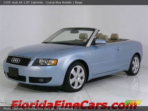 audi  cabriolet  related infomation