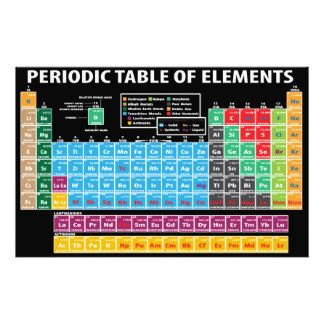 elements stationery zazzle