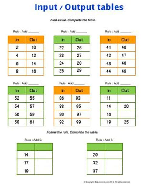 Input Output Tables by Ways To Make A Number Second Grade Math Worksheets