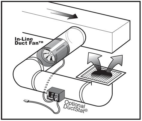 duct booster fan installation coleman forced air furnace wiring diagram central air