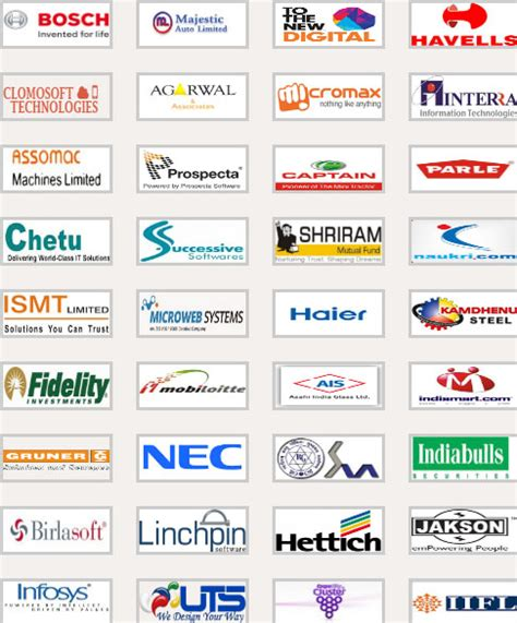 Its Ghaziabad Mba Reviews by Institute Of Technology And Science Its Ghaziabad Mba Fees