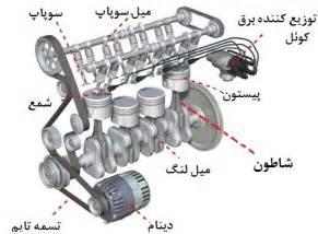Diesel Engine Exhaust System Pdf