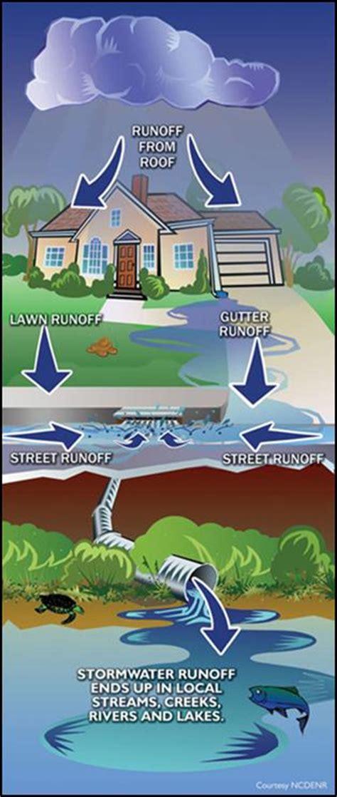 runoff diagram stormwater management water resources hton roads