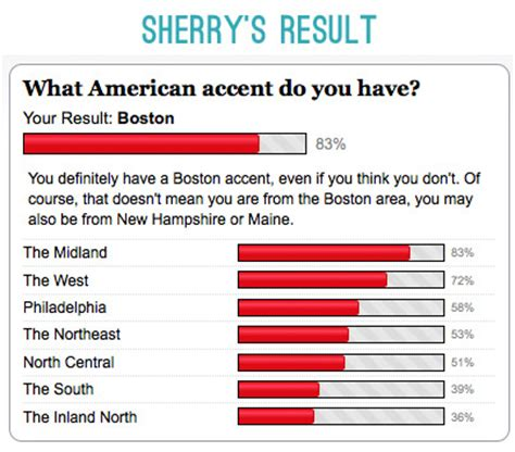Boston Accent Memes - sherry quotes like success