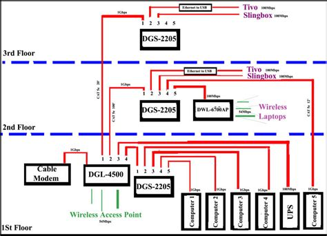 ethernet wiring diagrams efcaviation