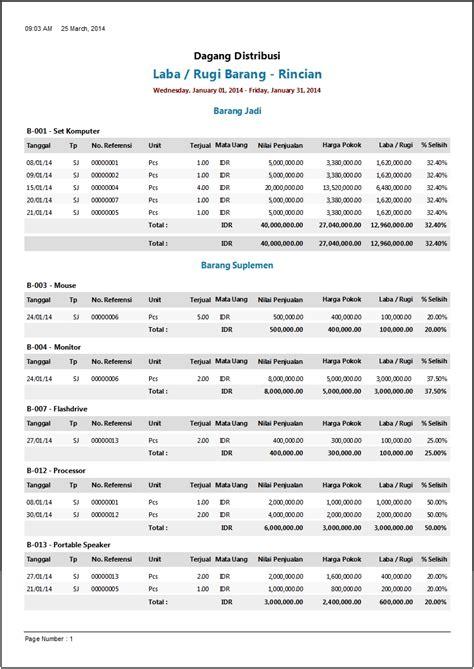 format laporan neraca perusahaan dagang contoh laporan keuangan perusahaan dagang