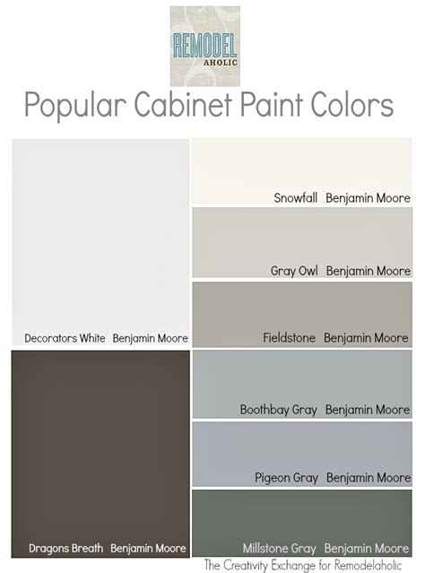 popular cabinet colors gray kitchen cabinet paint colors myideasbedroom com