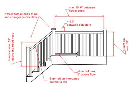 stair banister height image gallery handrail code