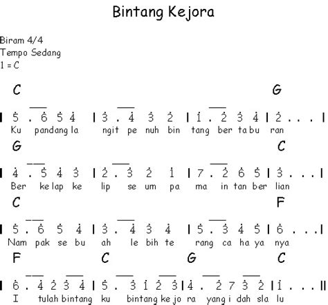 not angka lagu anak anak bintang kecil not angka lagu terbaru notasi angka lagu anak anak bintang kejora sahabatku seni