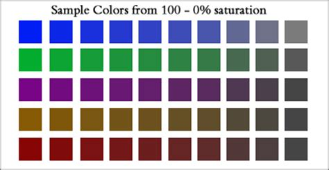 how to make effective use of color in websites