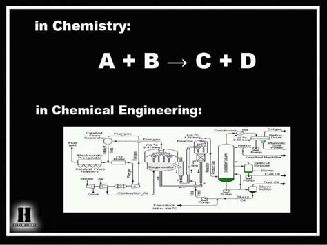 Chemical Engineering Degree And Mba by Haha Chemistry Vs Chemical Engineering Jokes