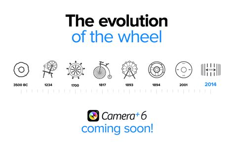 the evolution of the wheel snap snap snap