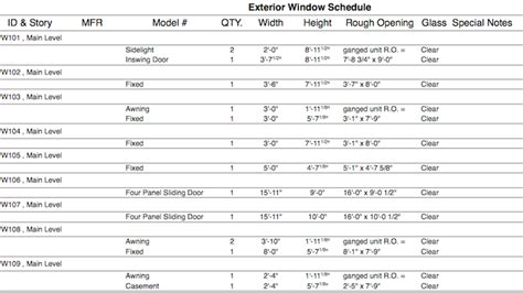 schedule of accommodation template 2014 issue 05 december 2014 vnix wiki