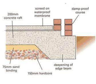 design concept of raft foundation raft foundation earthquake proof