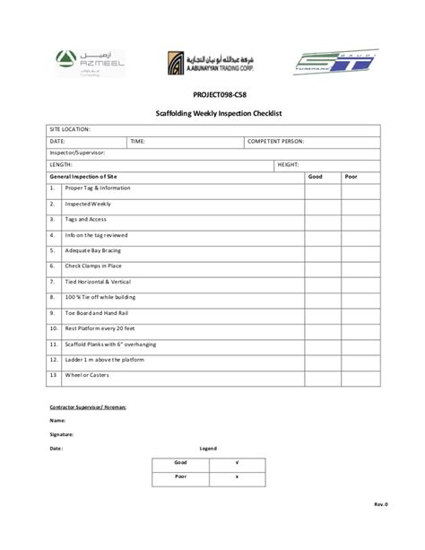 scaffold inspection checklist free template scaffolding inspection checklist template word doc