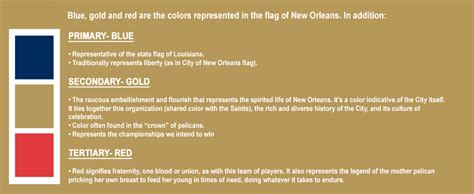 new orleans pelicans colors new orleans pelicans logos unveiled new orleans pelicans