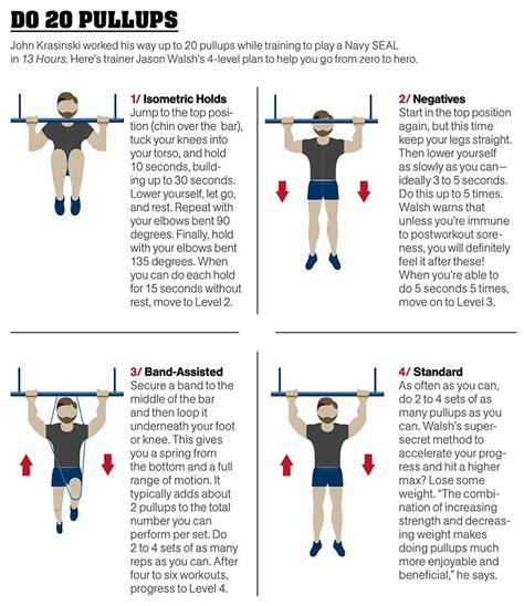 navy seal workout routine chart most popular workout