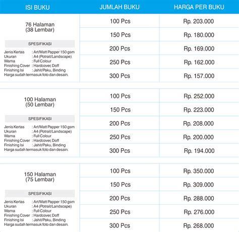 Biaya Layout Buku | buku tahunan sekolah