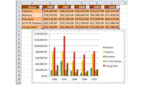 tutorial excel graficas 2010 microsoft excel 2010 crea tus propios gr 225 ficos