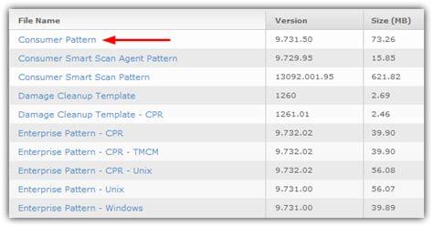 antivirus pattern update manually update antivirus virus definition signatures