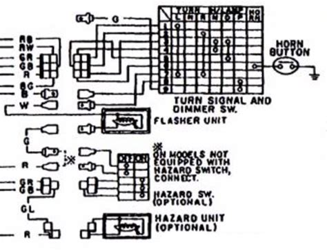 nissan 1400 bakkie fuse box diagram nissan automotive