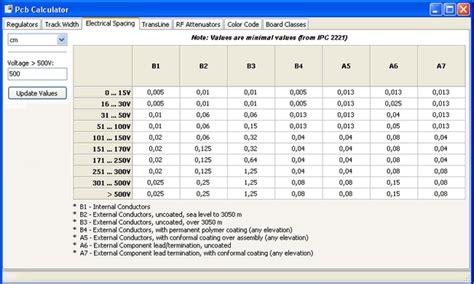 how to calculate allowance in pcb 2014 useful kicad pcb tools calculator gerber viewer portable