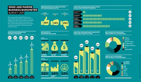 newspaper layout infographic infographics for the times newspaper top design magazine