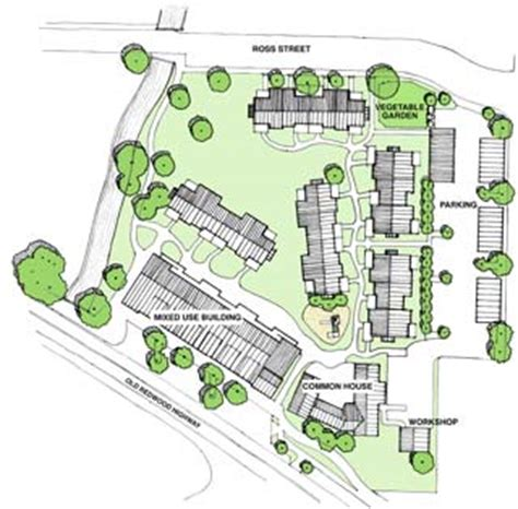 Create House Plans by Six Characterisitcs Of Cohousing Livewell Cohousing