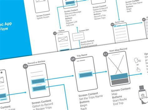 ui architecture diagram 155 best ui ux wireframes user flows images on