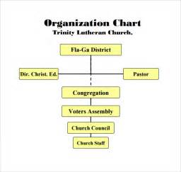 church organizational chart 14 download free documents