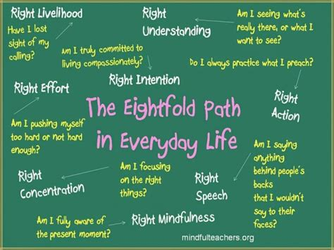 enlightened the eightfold path to health books the eightfold path in everyday ayurveda