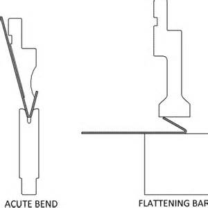 Using A Blind Hem Foot Tool Engineering And Machinist Sheet Metal Hems