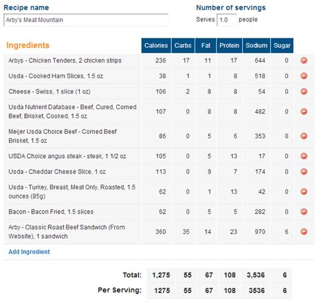 Unofficial Calorie Count For Arby's Meat Mountain: There ... Arby S Nutritional Information