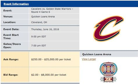 how much cavs 2016 nba finals tickets cost before thursday