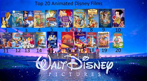 cartoon film a to z my top 20 favorite animated disney movies by