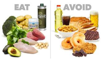 the difference in fats tx complete fitness design