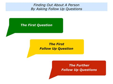 Questions To Ask For Detox Followup by F Is For Finding Out About A Person By Asking Follow Up