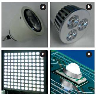 solid state diode lighting light emitting diodes leds and the blue light risk points de vue international review of