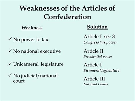 articles of confederation article 1 section 8 weaknesses of the articles of confederation ppt video