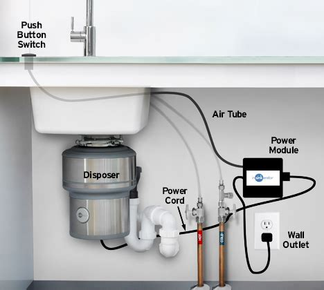 insinkerator garbage disposal switch wiring diagram timer