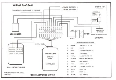 caravan hook up wiring diagram hook free printable wiring