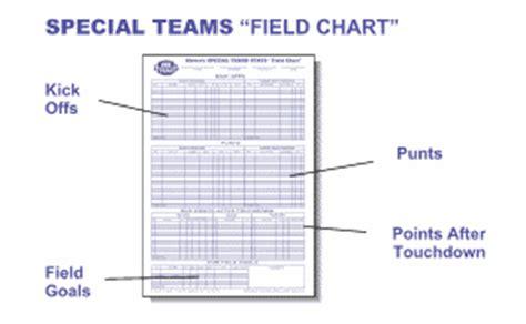 Glover S Football Scorebooks Football Special Teams Blank Templates