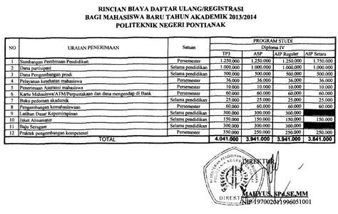 Biaya Aborsi Di Pontianak Biaya Kuliah Politeknik Pontianak Polnep Info Biaya Kuliah